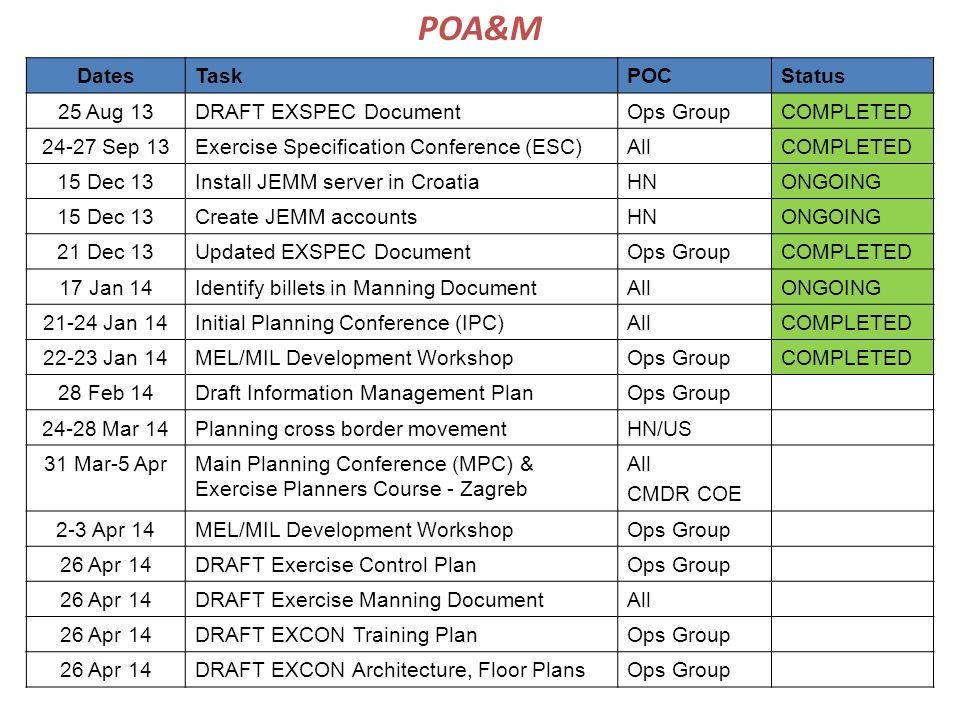 poa&m dates task poc status 25 aug 13 draft exspec document ops, Presentation templates