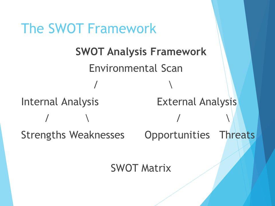 swot analysis external environment pdf