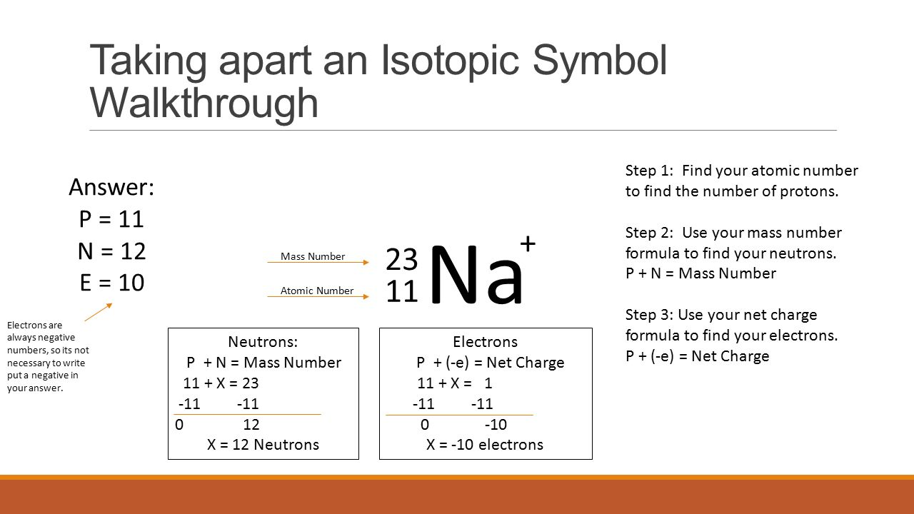 Elements and symbols quiz study guide ppt video online download taking apart an isotopic symbol walkthrough buycottarizona