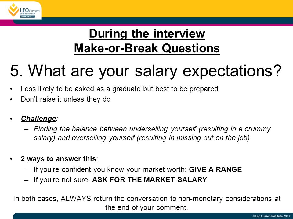Acing Graduate Interviews Ppt Video Online Download