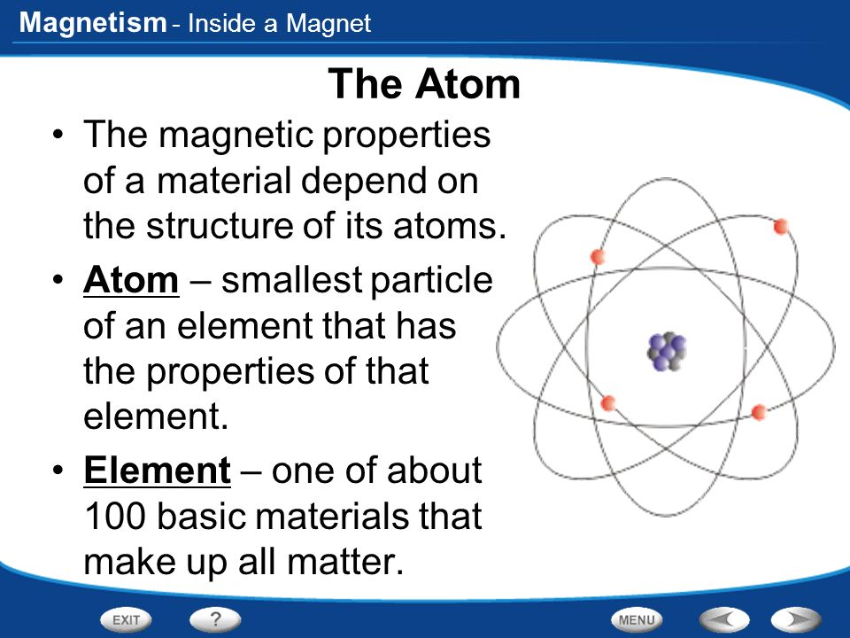 Table of Contents What Is Magnetism? Inside a Magnet Magnetic ...