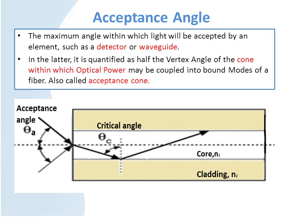 numerical aperture of optical fiber pdf