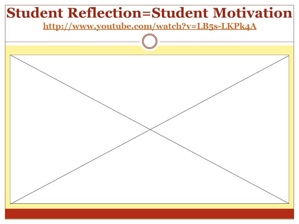 motivation reflection Internal reflection prepares for step 2, the collection of external, objective   within education the necessary motivation has been explored and described in  terms.