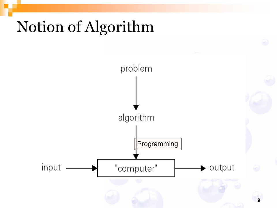 an introduction to the analysis and a definition of computer algorithms Video created by stanford university for the course divide and conquer, sorting and searching, and randomized algorithms introduction big-oh notation and asymptotic analysis.