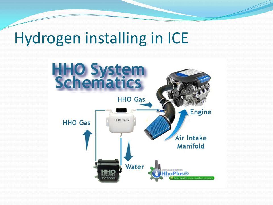 21 hydrogen installing in ice
