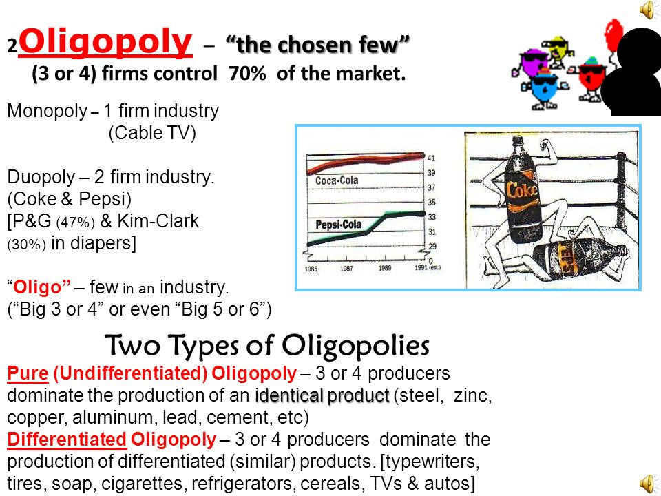 steel industry oligopoly In steel, sufficient data to compute the conjectural variations exist over a long time period for both the whole industry and a good sample of the firms.