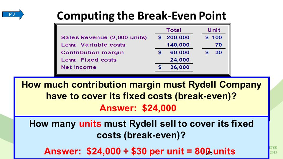 how to compute the break even sales