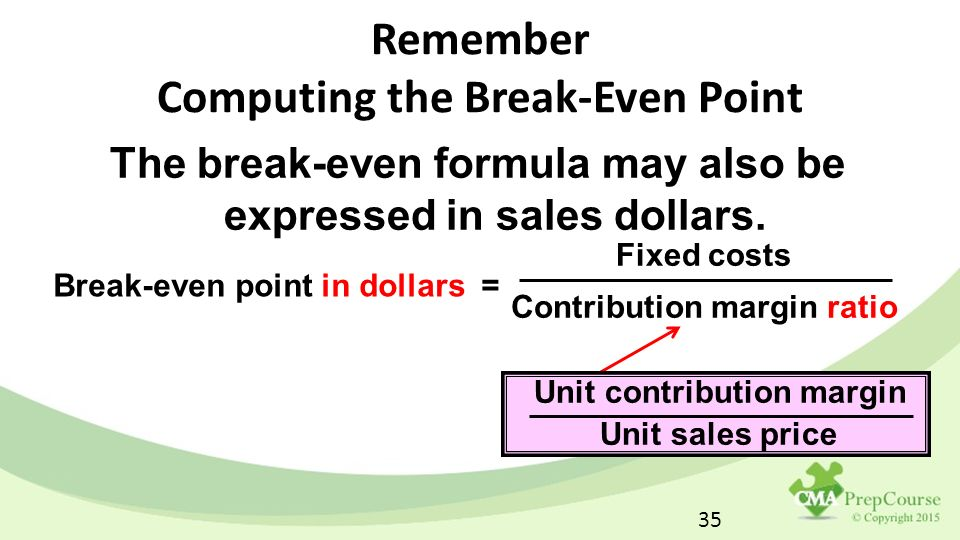 how to find break even point in units
