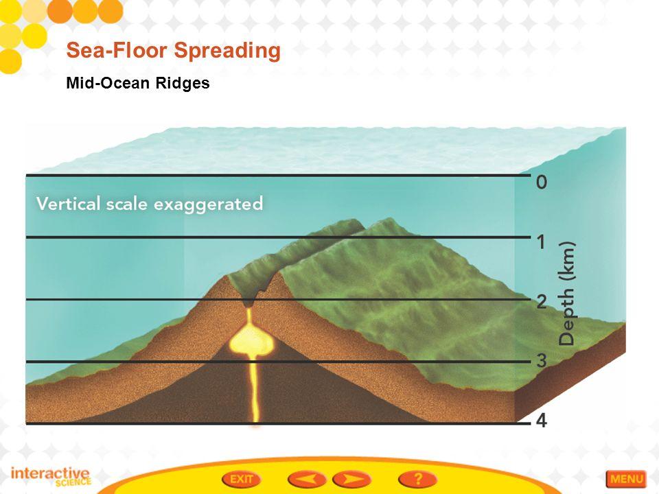 Mid Oceanic Ridge Diagram 8221 Movieweb