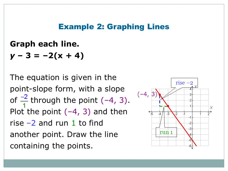 Drawing Lines From Equations : Lines in the coordinate plane ppt download