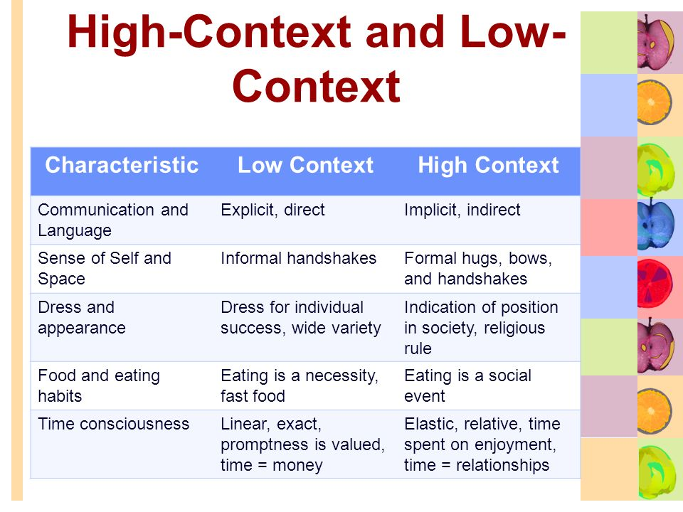 high low context A high context culture has very little information in the explicit part of the message while a low context culture relys heavily on the explicit part of the message vietnam is considered a more high-context society.