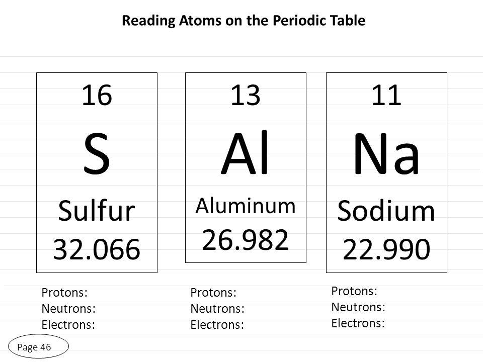 periodic table aluminum periodic table protons last science class of the 1st quarter - Periodic Table Aluminum