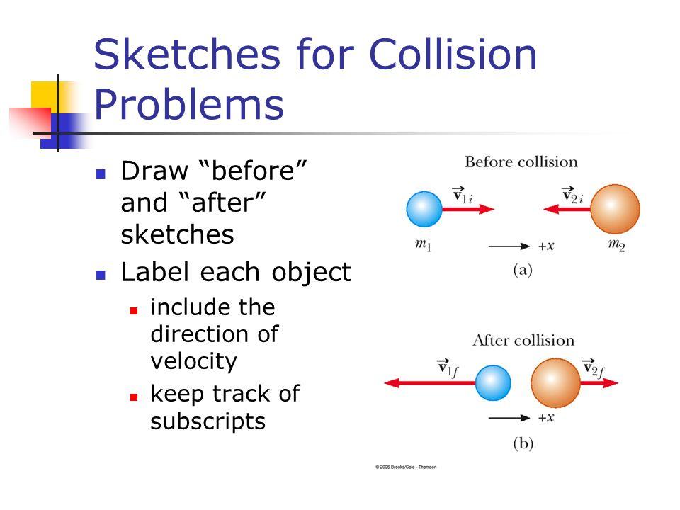 Elastic Collision Equation
