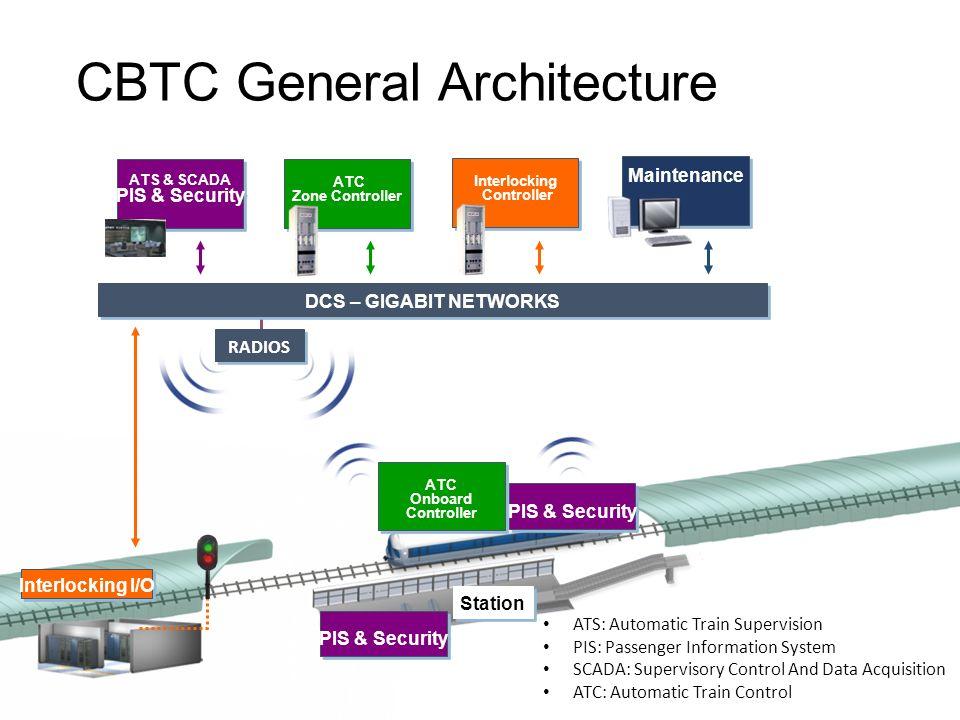 p-REES 2: Module 2-B Advanced Train Operations PTC and CBTC