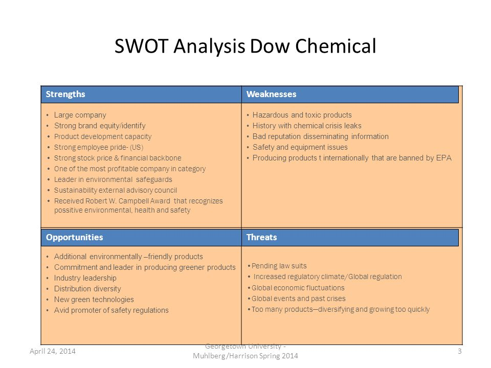 swot analysis of global cement industry The global white cement market is expected to reach a volume of  global: white cement industry: swot analysis figure 18: global: white cement industry.