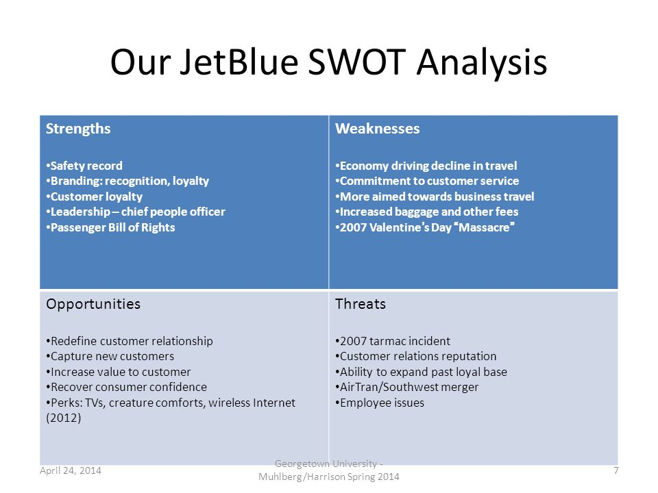 case jetblue delighting customers through happy jetting 2 check your text book on page 34 to the business case jetblue: how to delight customers with a safe journey solve the following questions based on critical analysis you made after reading on what is marketing  marketing is the activity, set of institutions, and processes for creating.