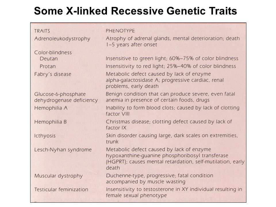 44 Some X-linked Recessive Genetic Traits