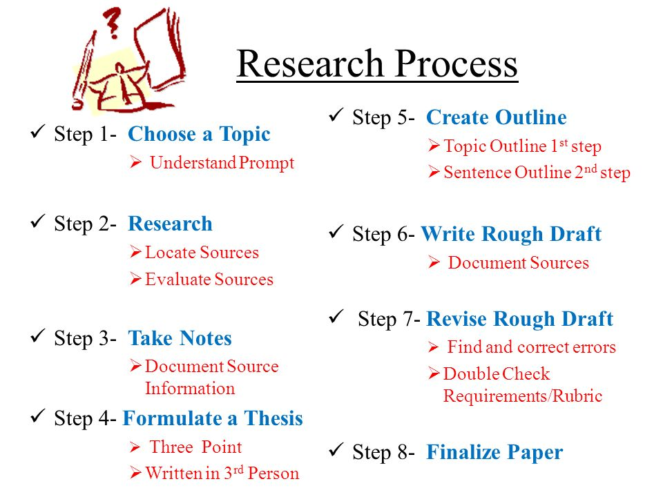 understanding the research process essay