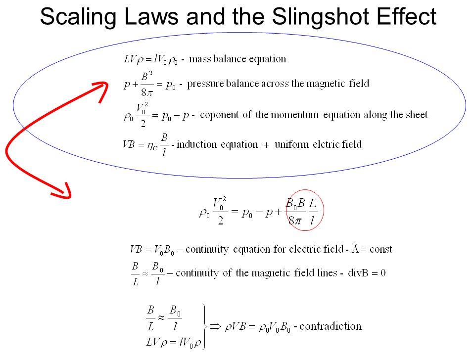 Edward Thorndike: The Law of Effect