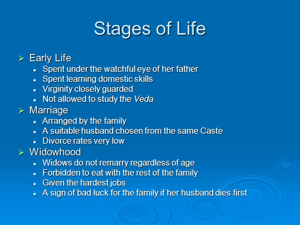 hindu stages of life essay The hindu life cycle applied to a friend i choose the four stages of the hindu life cycle, caturashrama, to apply to my paper because it closely relates to the life story of my interviewee mr daniel garcia came to the united states from cuba in 1965 at age 26.