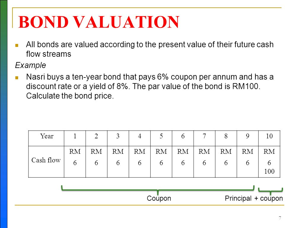 bond and value Think of it like a price war the price of the bond adjusts to keep the bond  competitive in light of current market interest rates let's see how this.