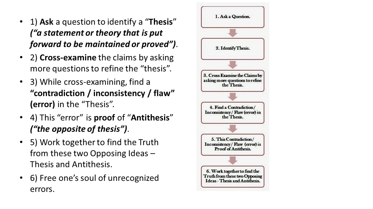 thesis statement worksheet for middle school Search results for: thesis writing worksheets for middle school click here for more information.
