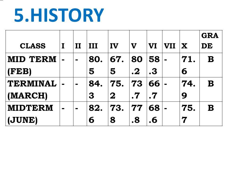 history 7a mid term Study 73 7a midterm flashcards from tighe h on studyblue.