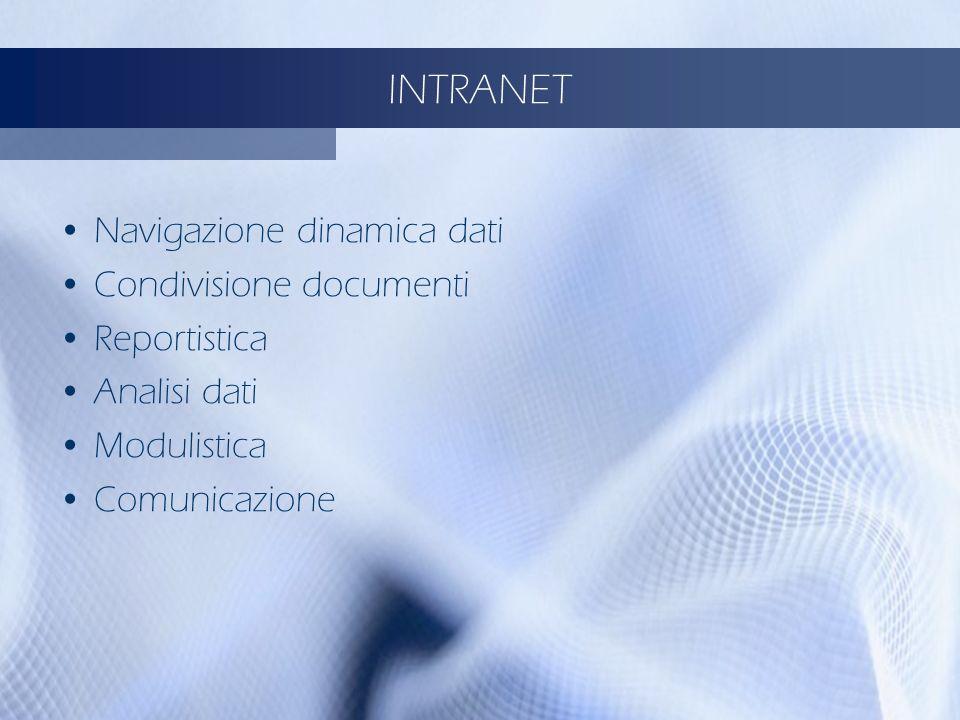 INTRANET Navigazione dinamica dati Condivisione documenti Reportistica