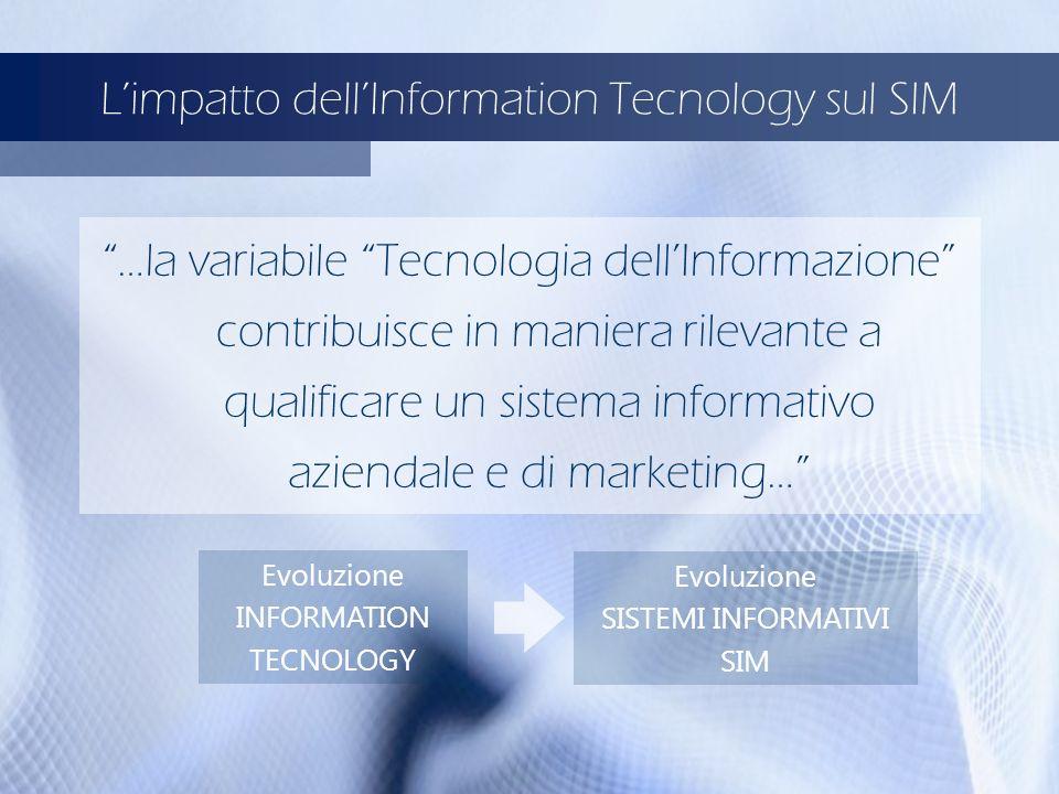 L'impatto dell'Information Tecnology sul SIM