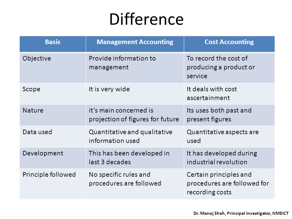 nature and scope of accounting Accounting as a financial system has many definitions as there are many authors in the field however, these definitions seem to have a common thread linking them together.