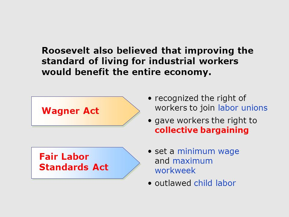 fair labor standards act essay Congress passed the fair labor standards act on june 25, 1938 its job was to eliminate labor conditions that led to low standards of living the act, known as flsa, was originally enacted.