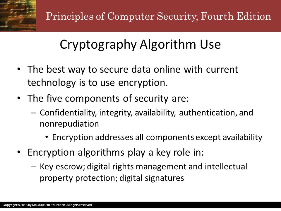 Cryptography Chapter ppt download
