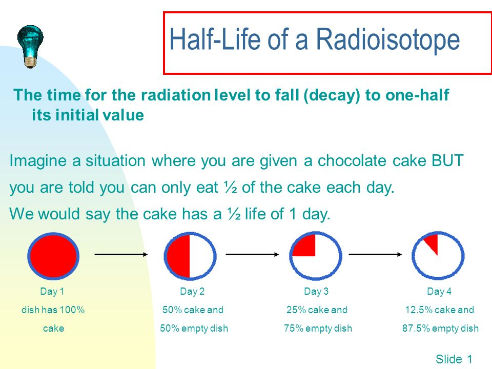 half life of a radioisotope The rate at which radioactive materials decay is measured with something called the half-life the half-life  the half-lives of different  a longer half-life.