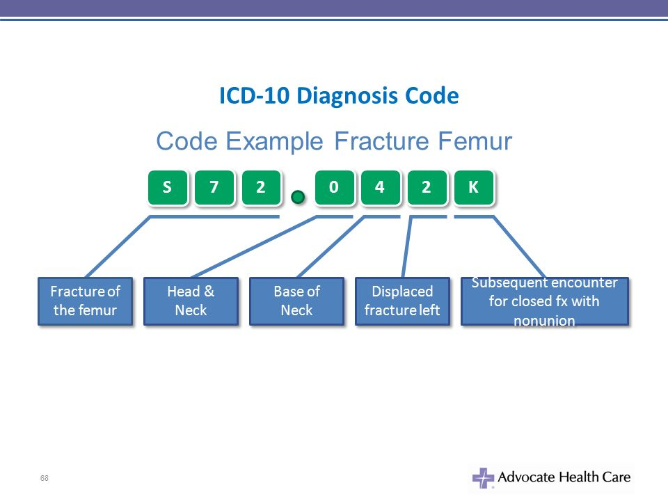 ICD 10 Education Session