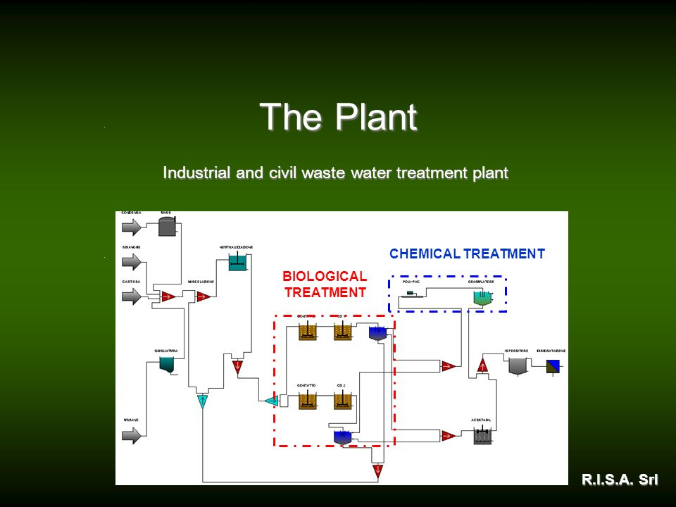 Industrial and civil waste water treatment plant