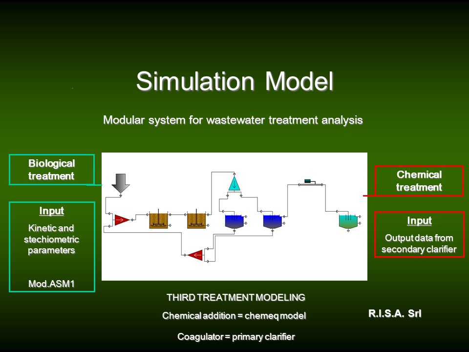 Simulation Model Modular system for wastewater treatment analysis