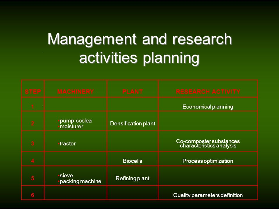 Management and research activities planning
