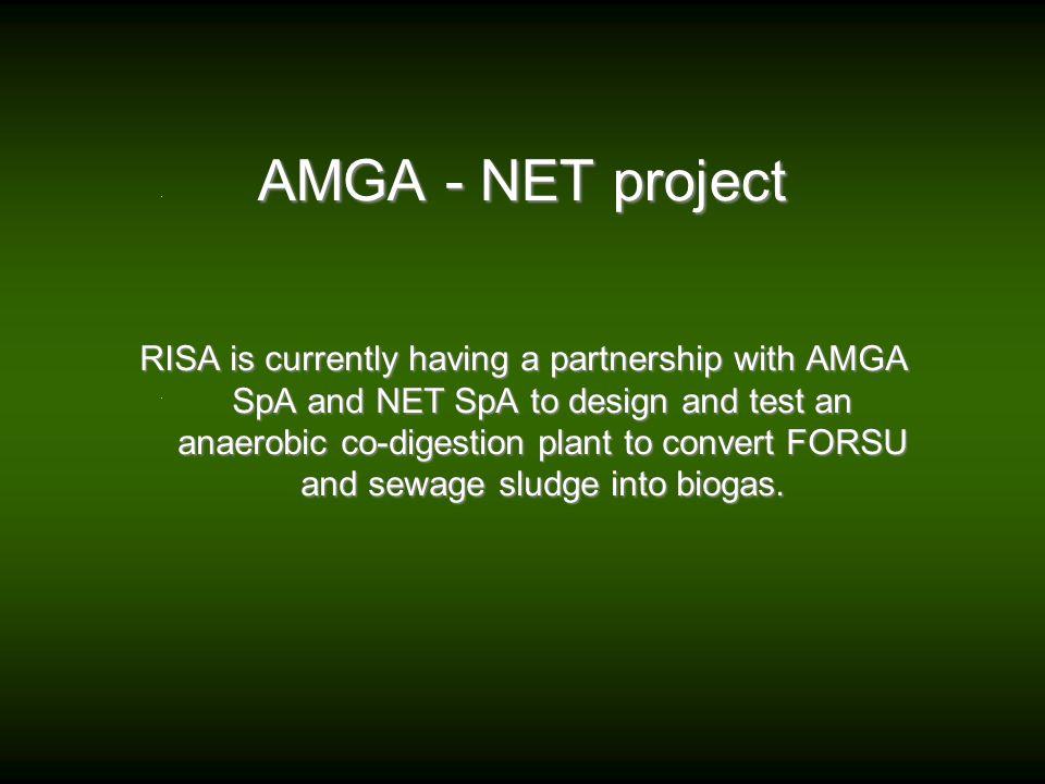 AMGA - NET project