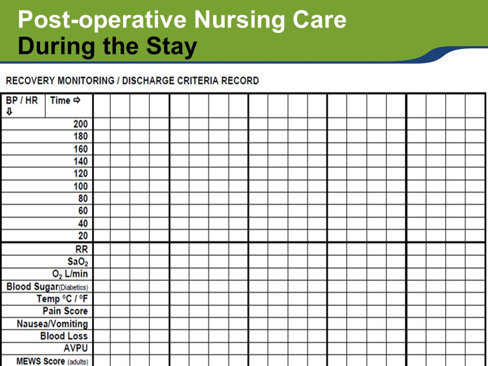 post operative nursing Capital city nurses offers post operative care for clients just leaving hospital after  surgery helping to make recovery easier call 1-866-807-7307.