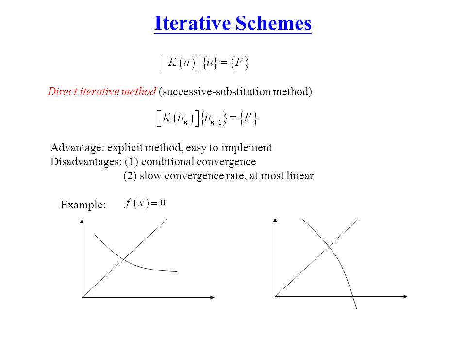 direct and iterative method Introduction to direct and iterative method many important  practical problems give rise to systems of linear equations written as.
