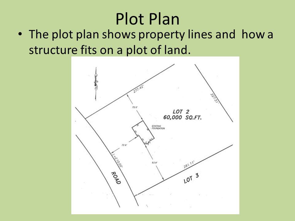 Architectural Drawings Components Of House Plans Ppt