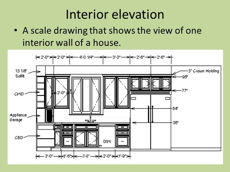Elevation Plan Scale : Architectural drawings components of house plans ppt