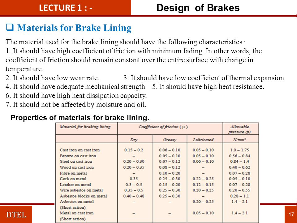 Materials Used In Clutch Linings : Department of mechanical engineering ppt video online