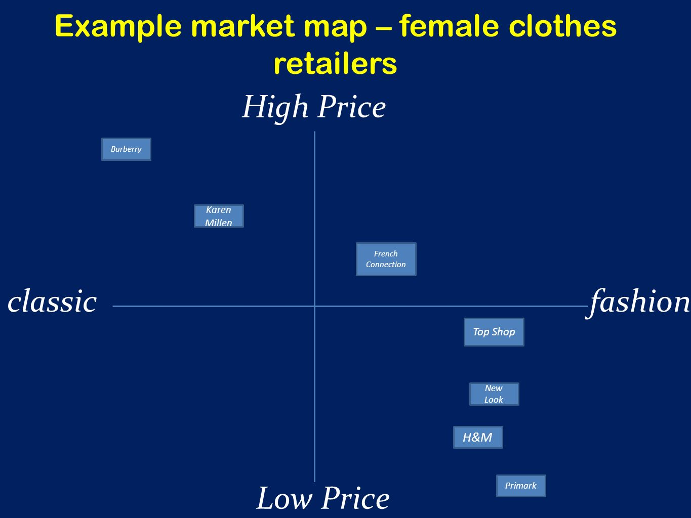 h m market In the success stories of h&m, zara, ikea and walmart, luck is not a key factor in fact, a case study show these triumphs can be replicated in any industry.