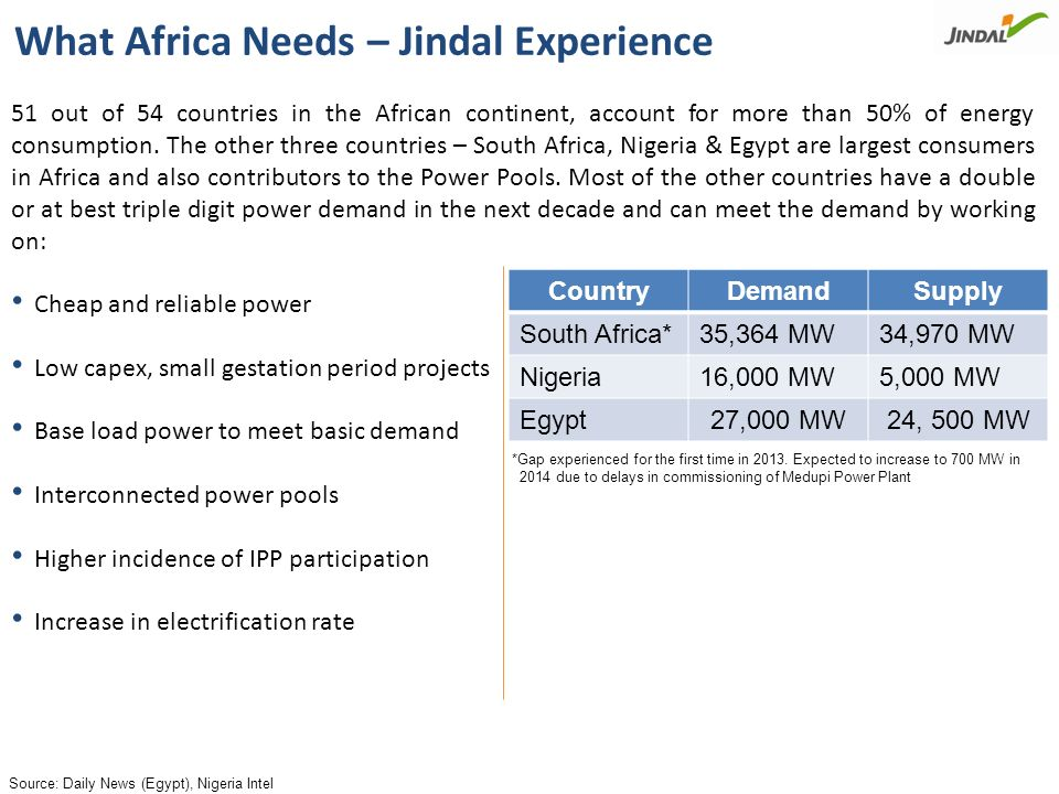 Potential of Coal Power in Africa