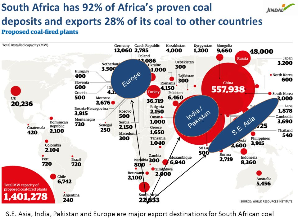 Coal Mined for Power in next 5 years