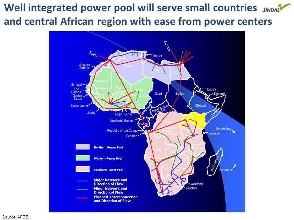 IPPs – Determinants of Success in Africa