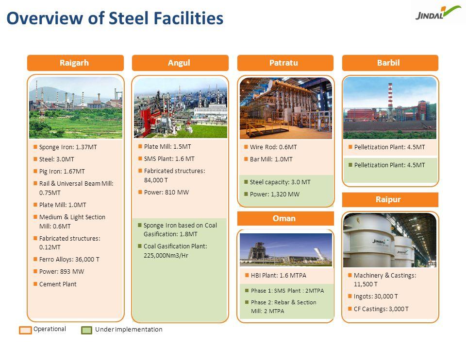 Jindal Power Ltd. 96.43% subsidiary of JSPL