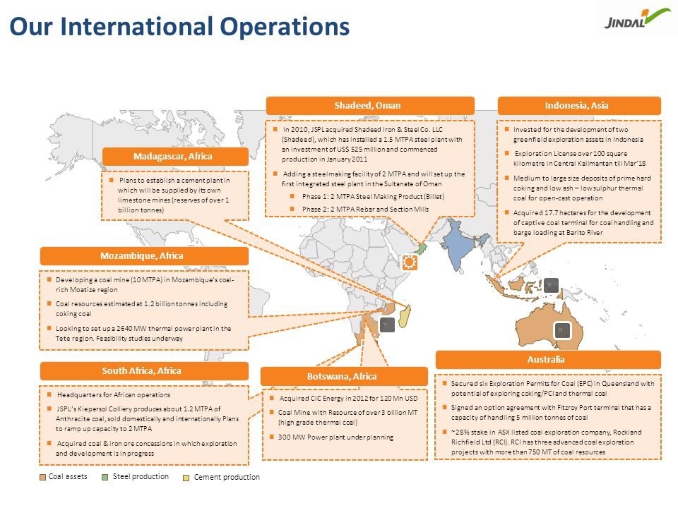 Our Power Projects in Africa