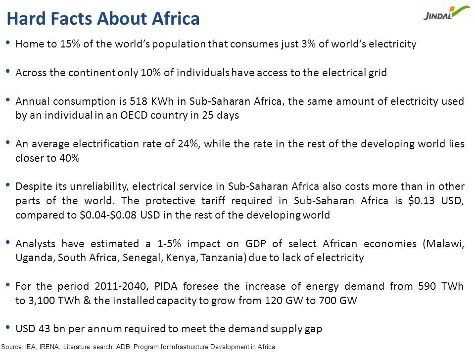 Africa had a total of 147 GW of Power generating capacity in 2011; 40% of which was from coal based sources